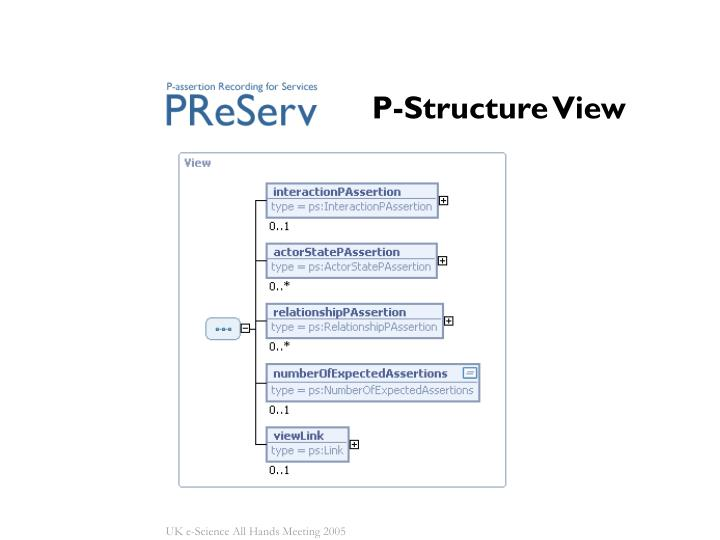 P-Structure View