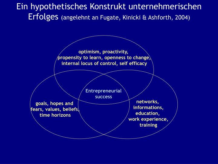 Ein hypothetisches Konstrukt unternehmerischen Erfolges