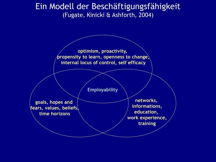 Ein Modell der Beschäftigungsfähigkeit