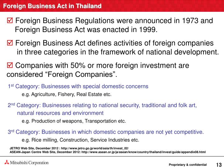 Foreign Business Act in Thailand