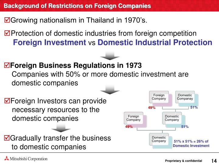 Background of Restrictions on Foreign Companies