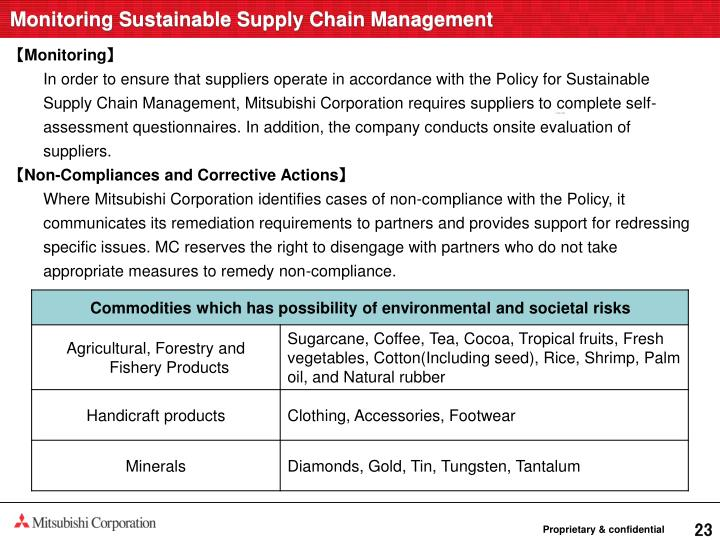 Monitoring Sustainable Supply Chain Management
