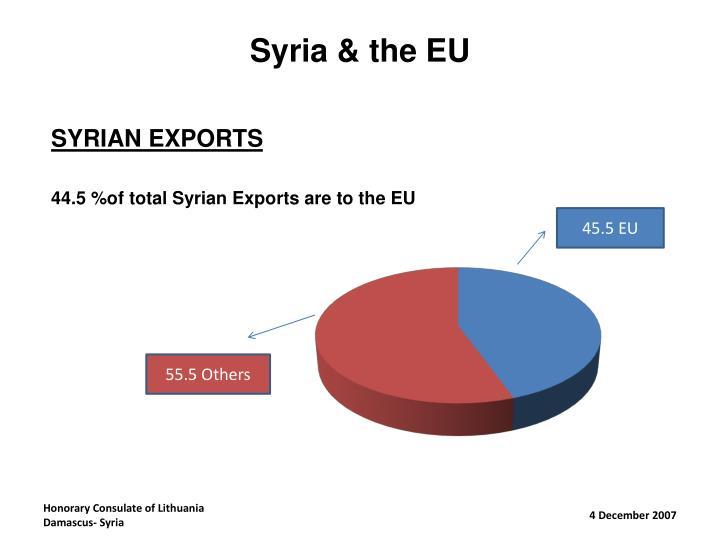 Syria & the EU