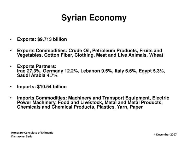 Syrian Economy