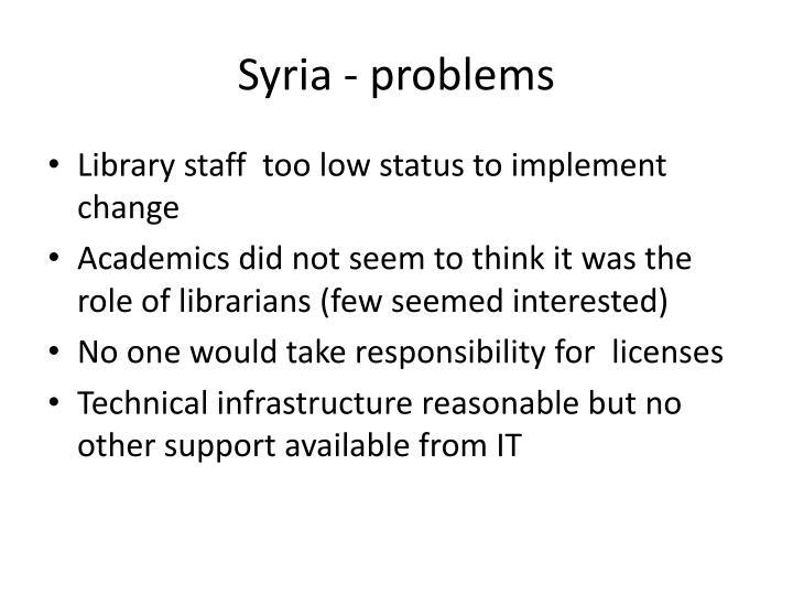 Syria - problems
