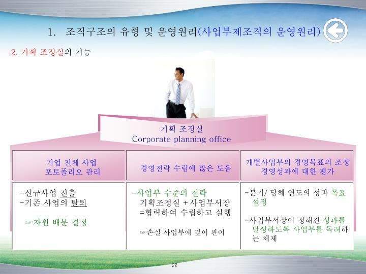 조직구조의 유형 및 운영원리