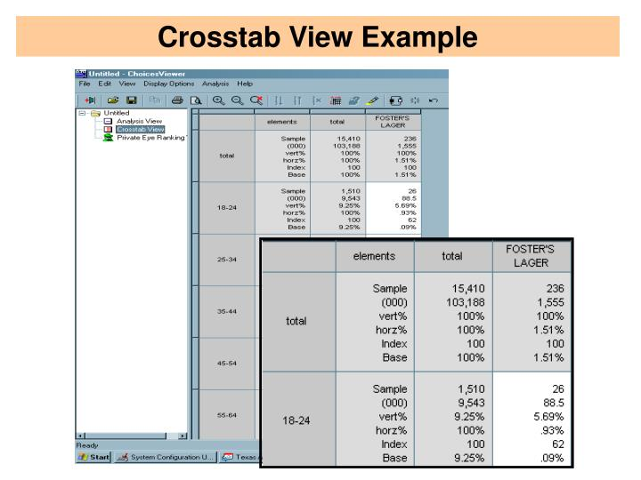 Crosstab View Example