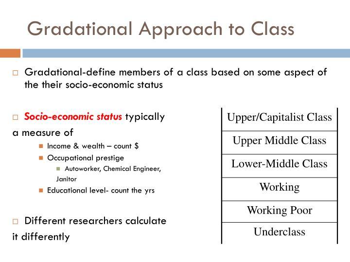 Gradational Approach to Class