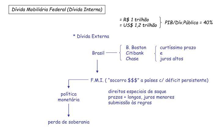= R$ 1 trilhão