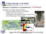 a data deluge in all fields