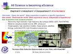all science is becoming escience