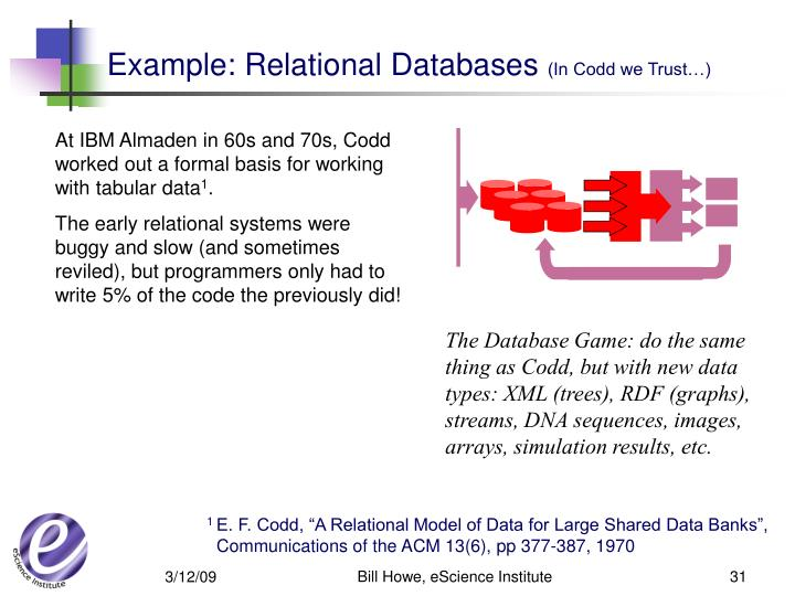 Example: Relational Databases