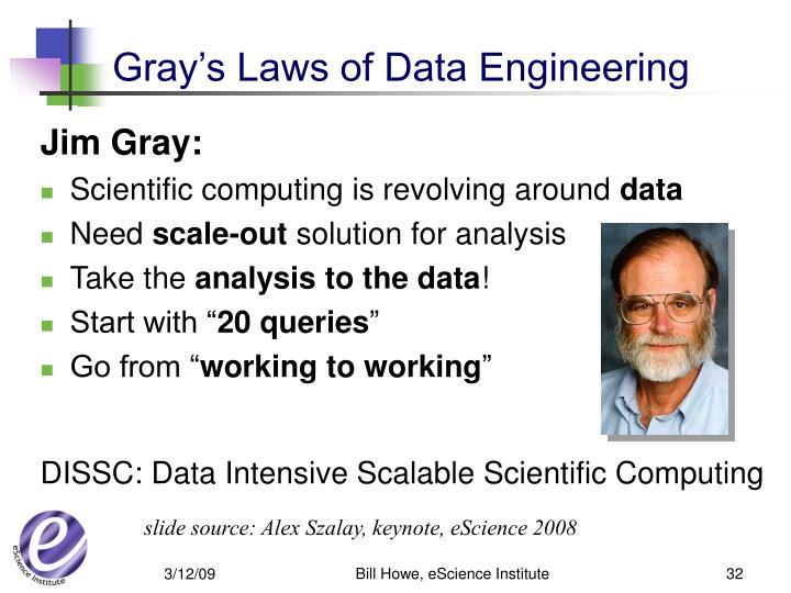 Gray's Laws of Data Engineering