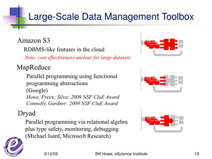 Large-Scale Data Management Toolbox
