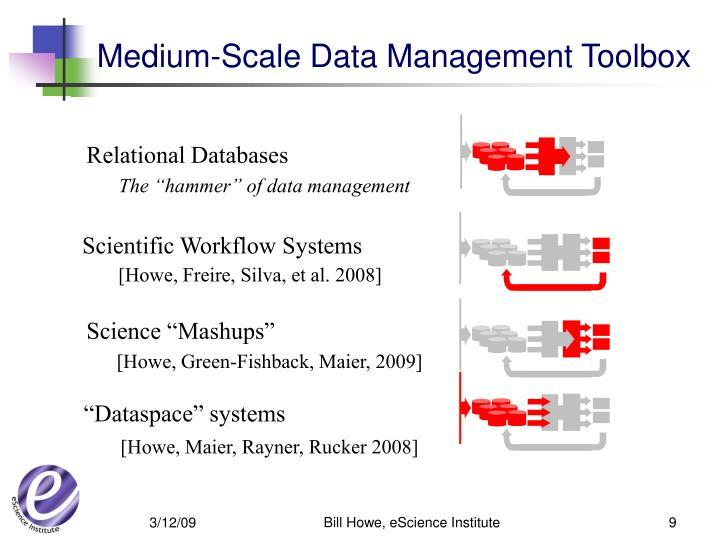 Medium-Scale Data Management Toolbox