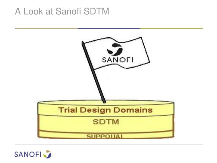 A Look at Sanofi SDTM