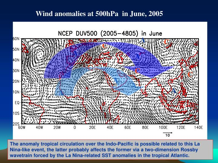 Wind anomalies at 500hPa  in June, 2005