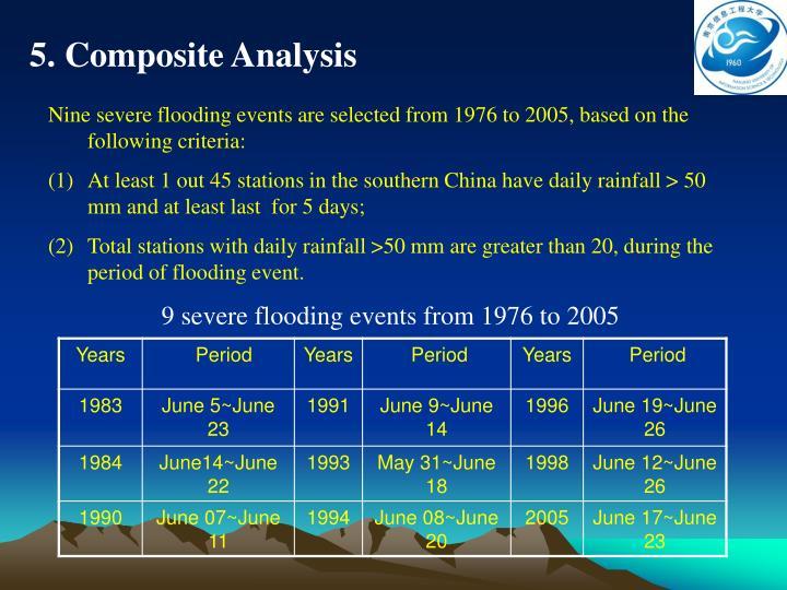 5. Composite Analysis