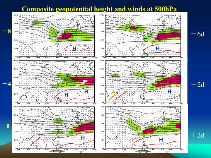 Composite geopotential height and winds at 500hPa