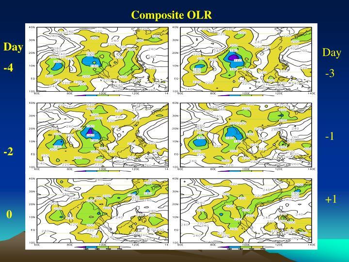 Composite OLR