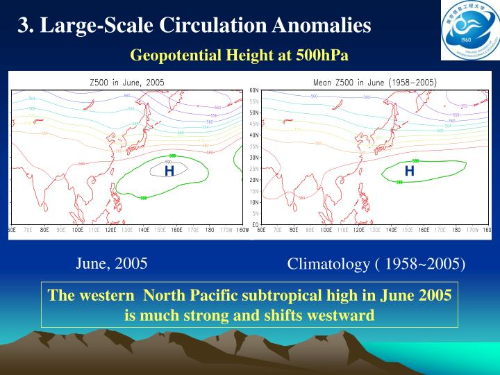 3. Large-Scale Circulation Anomalies