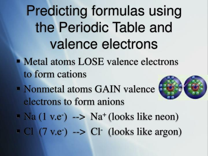 Predicting formulas using the Periodic Table and valence electrons