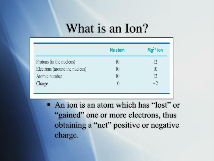 "An ion is an atom which has ""lost"" or ""gained"" one or more electrons, thus obtaining a ""net"" positive or negative charge."