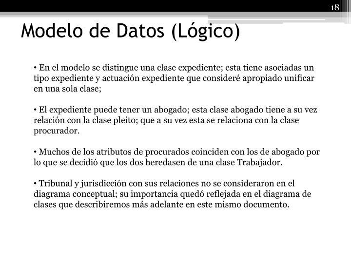Modelo de Datos (Lógico)