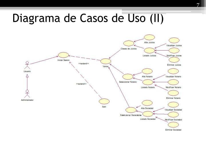 Diagrama de Casos de Uso (II)