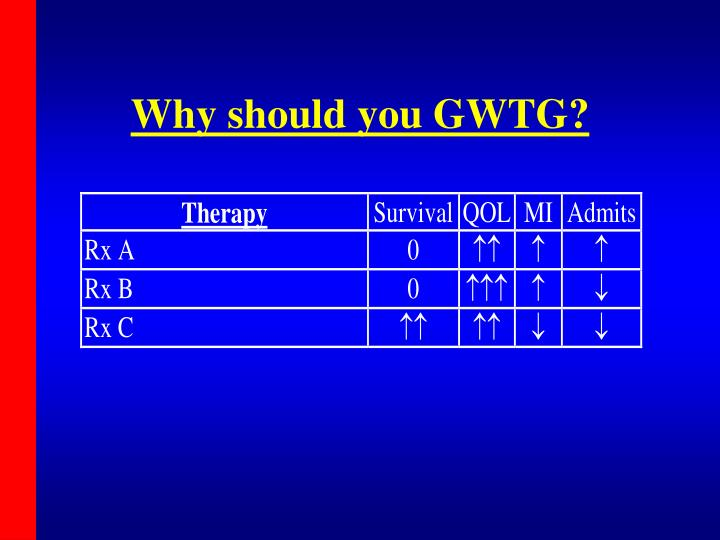 Why should you GWTG?