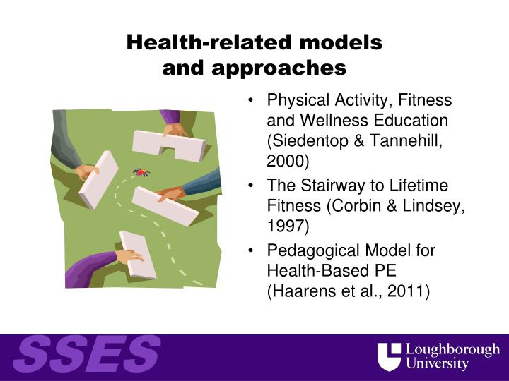 Health-related models