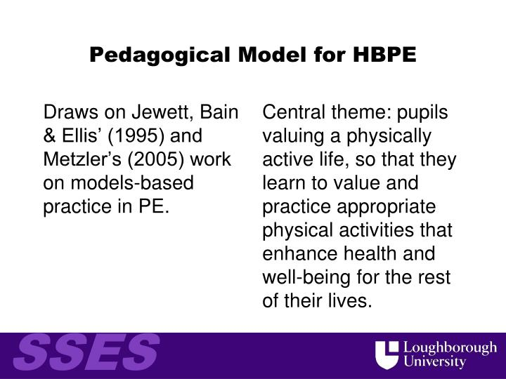 Pedagogical Model for HBPE