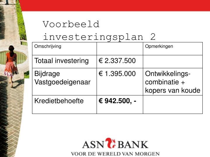 Voorbeeld investeringsplan 2