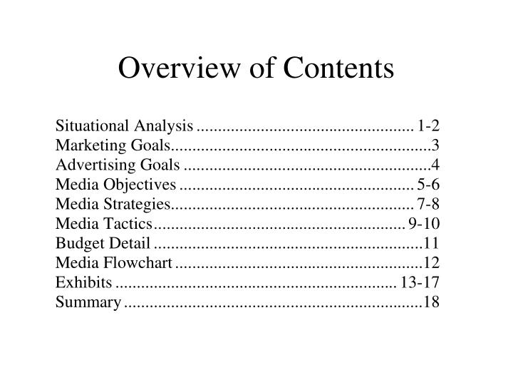 Overview of contents