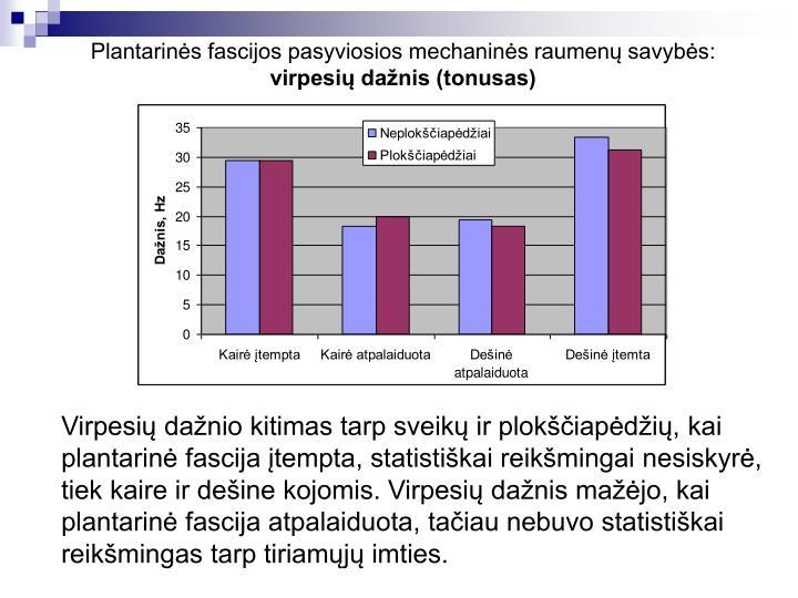 Plantarins fascijos pasyviosios mechanins raumen savybs:
