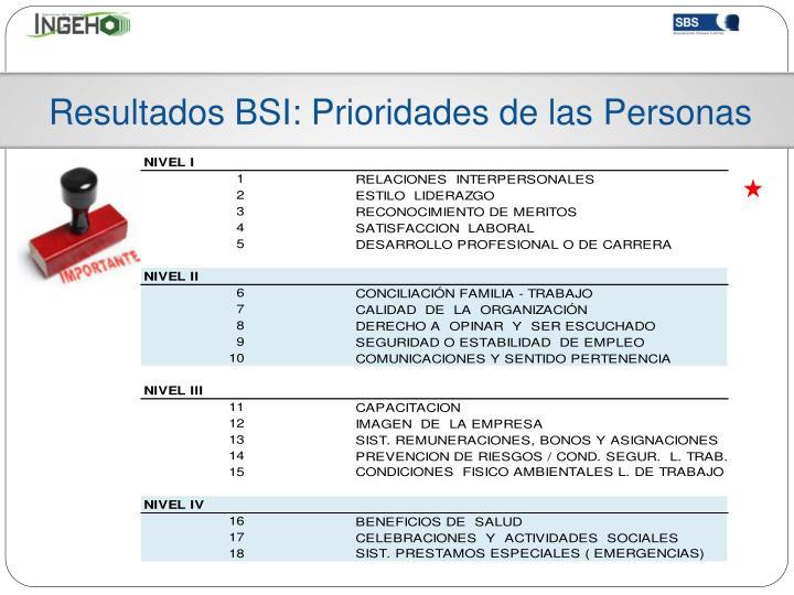 Resultados BSI: Prioridades de las