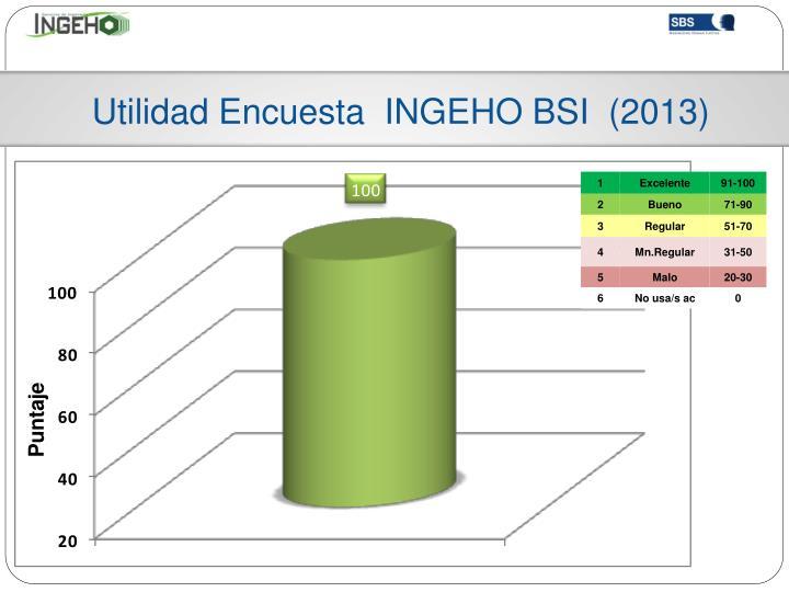 Utilidad Encuesta  INGEHO BSI  (2013)