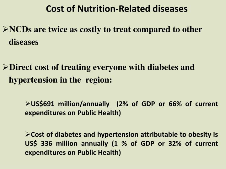 Cost of Nutrition-Related diseases
