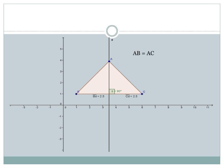 AB = AC