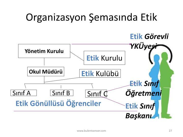 Organizasyon Şemasında Etik