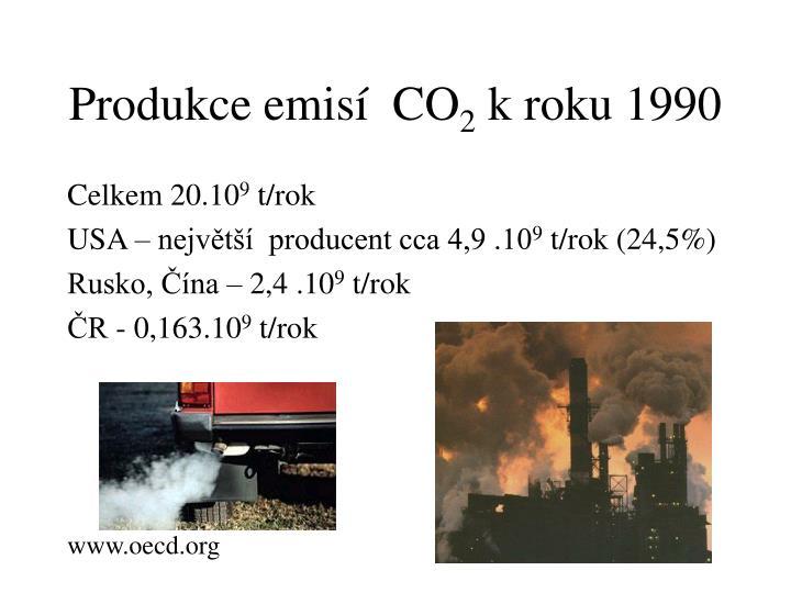 Produkce emisí  CO