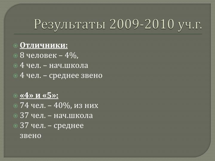 Результаты 2009-2010