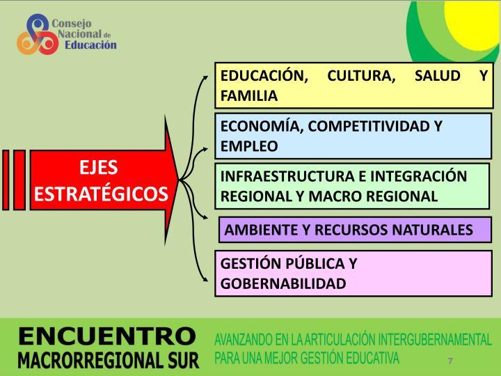 EDUCACIÓN, CULTURA, SALUD Y  FAMILIA