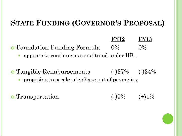 State Funding (Governor's Proposal)