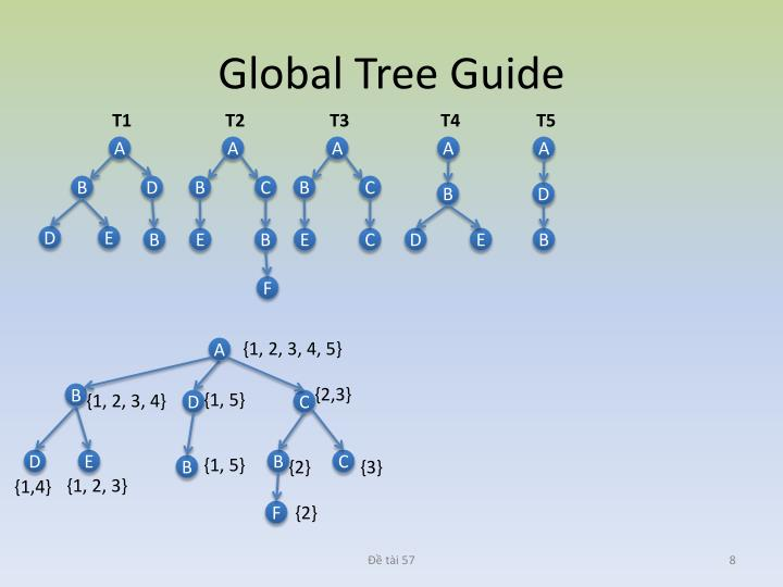 Global Tree Guide