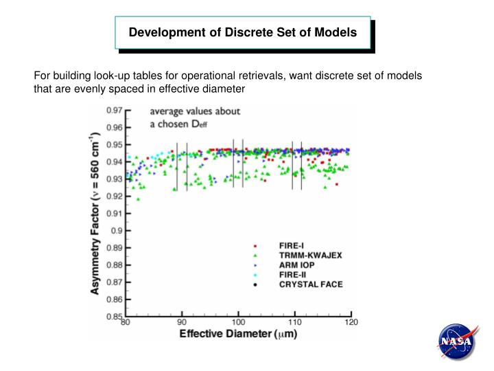Development of Discrete Set of Models