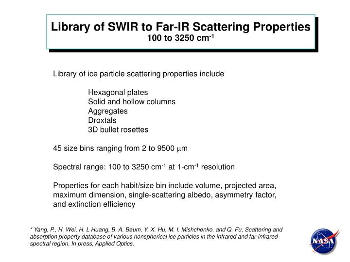 Library of SWIR to Far-IR Scattering Properties