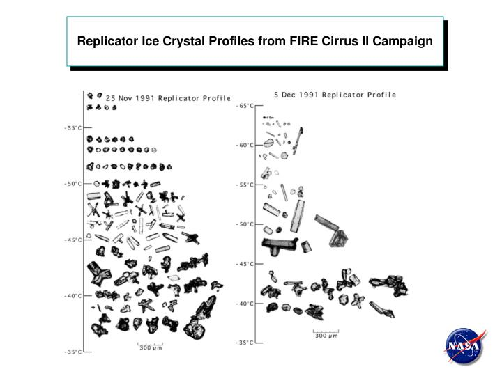Replicator Ice Crystal Profiles from FIRE Cirrus II Campaign