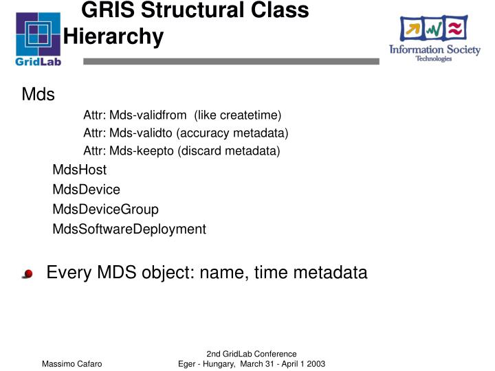 GRIS Structural Class Hierarchy