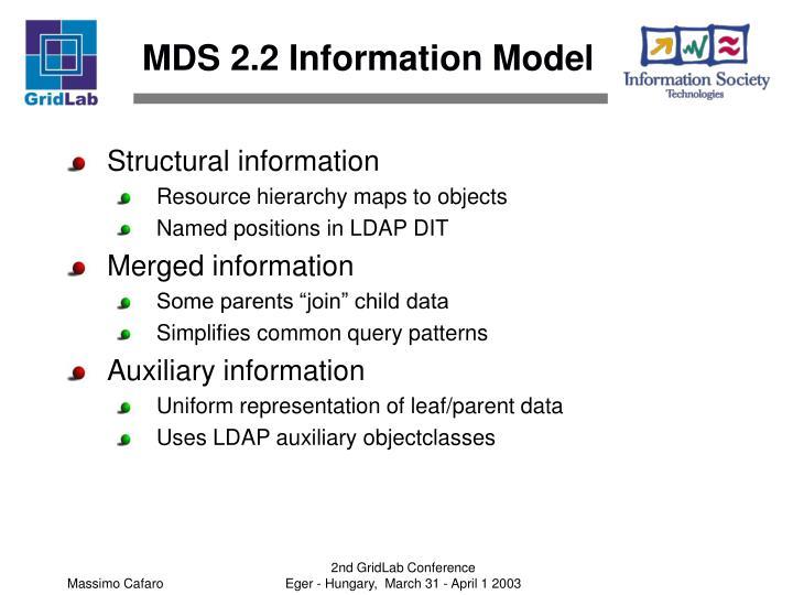 MDS 2.2 Information Model